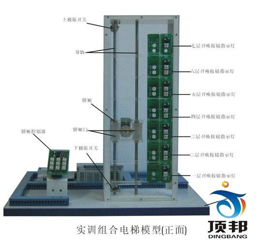 一、产品简介 透明电梯教学模型为了满足广大院校的电气及工业自动化专业实训要求。作为一种控制对象模 型,采用了组合结构形式,具有功能实用,性能可靠等优点。可以满足不同PLC控制器,单片机控制系统,ARM控制系统的控制需求。 教学实训组合电梯模型具有强大的组合功能可以自由将电梯机构、硬件电路组合成2-7层的电梯控制对象。甚至,将两台电梯组合成双联电梯,以及3台以上的群控电梯。让学生有一个从简单到复杂的学习训练过程。和满足院校师生的软件编程控制要求。作为一种控制对象,本电梯模型提供了标准的接线端口,学生可以按图