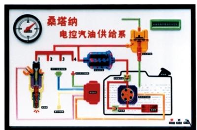 桑塔纳电控电子点火系