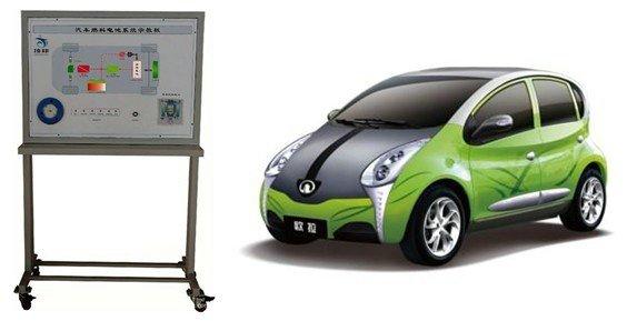 适用于太阳能电动汽车各系统各模块的结构与原理认知
