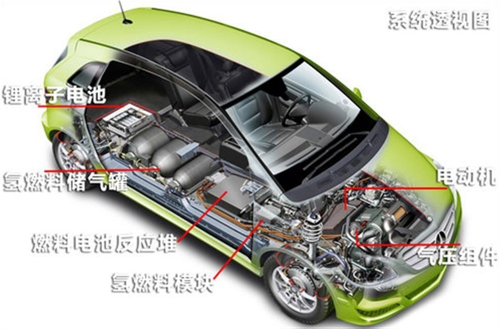 小汽车底盘构造图解,飞机原理与构造图解,轿车车底盘构造图解高清图片