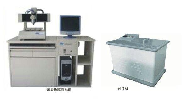 PCB制板工艺系统