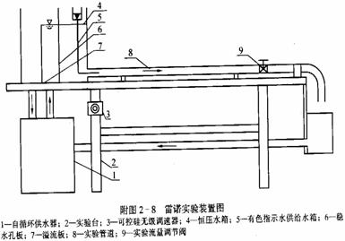 电路 电路图 电子 工程图 平面图 原理图 385_269