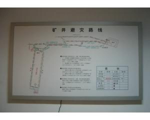 矿井避灾路线演示板
