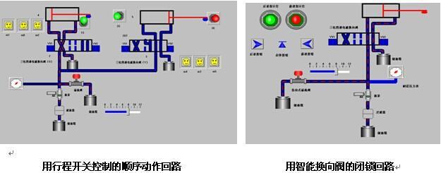 液压与气压传动PLC控制综合实训装置软件