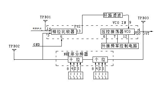 基本锁相环与锁相式数字频率合成器电原理框图