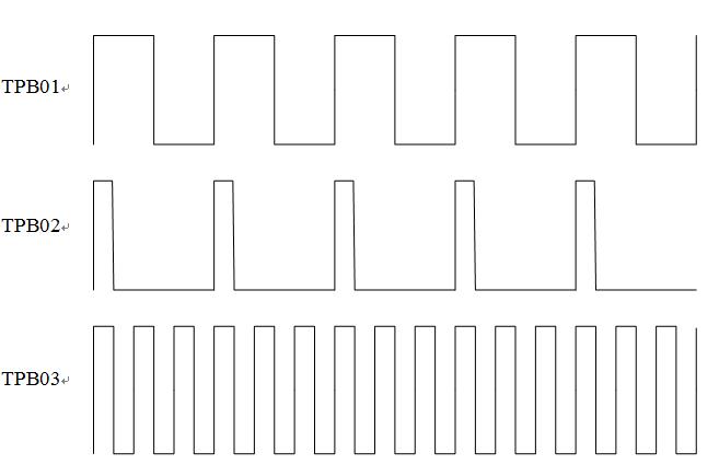 数字通信原理实验箱vco数字锁相环电路实验