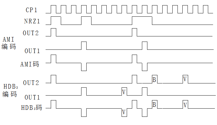 电路 电路图 电子 原理图 714_412