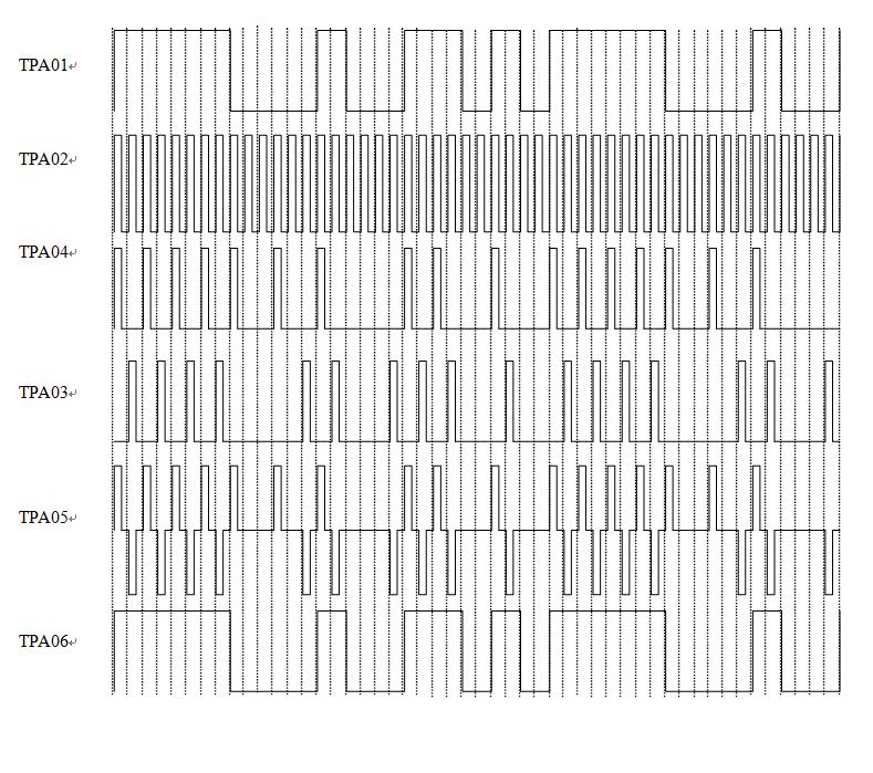 根据实验结果,画出ami/hdb3码编译码电路的测量点波形图,在图上标上