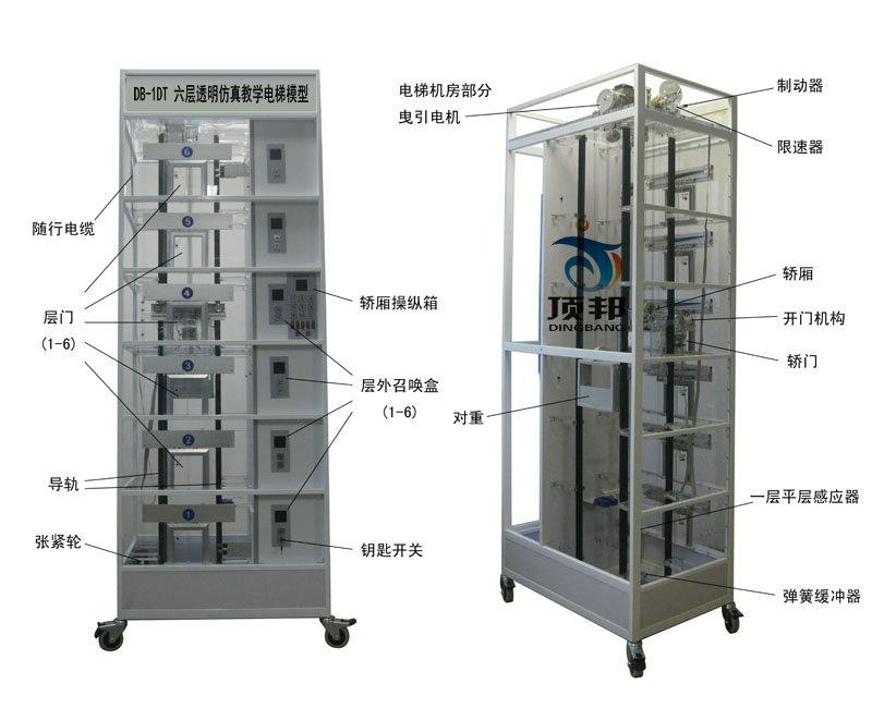 变频调速控制,其硬件结构的组成及功能与实际电梯