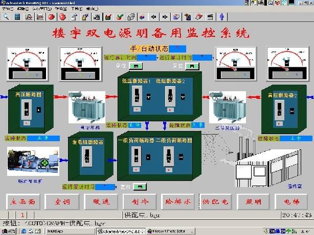 楼宇供配电监控系统实验实训装置软件