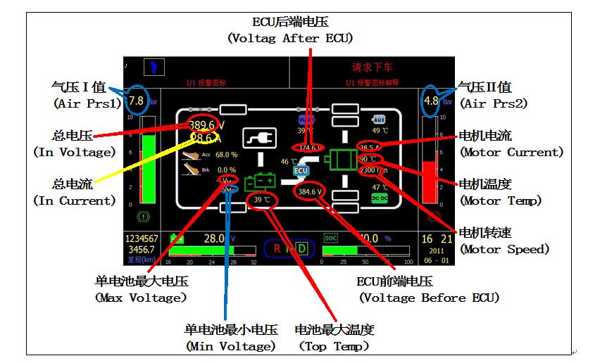 bms软件界面