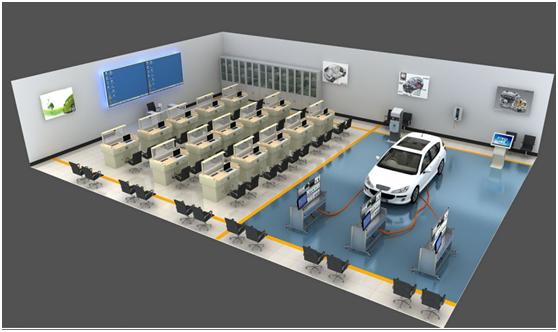汽车新能源实训室