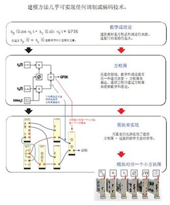系统原理图