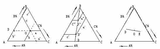 等边三角形图