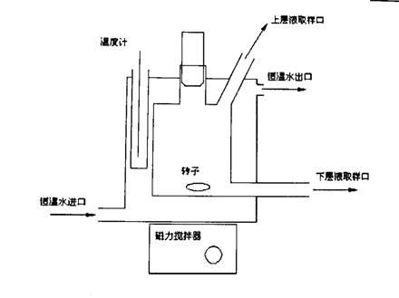 液 ― 液平衡釜