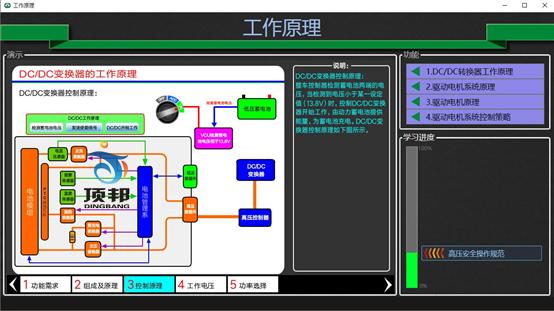 DC/DC与电机控制系统教学软件