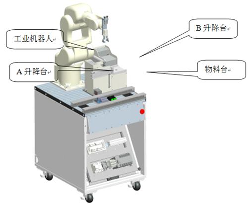 工业机器人包装工作站