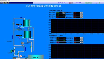 PLC的组态画面