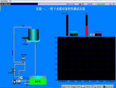 DDC的组态画面